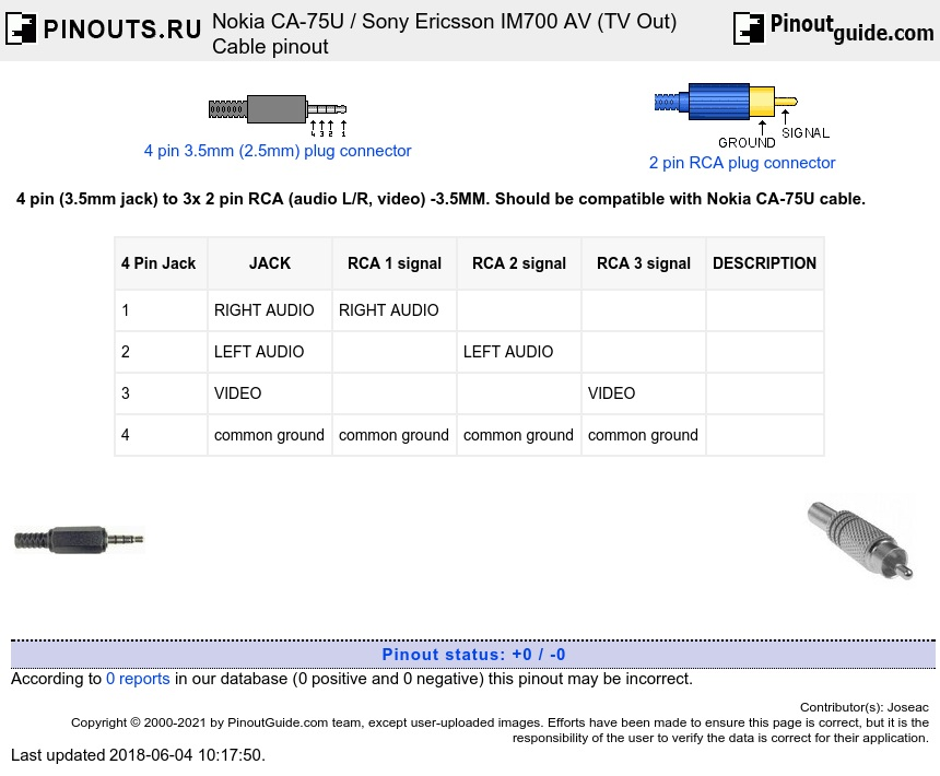 nokia ca 75u sony ericsson im700 av (tv out) cable pinout diagram Audio Jack Wire