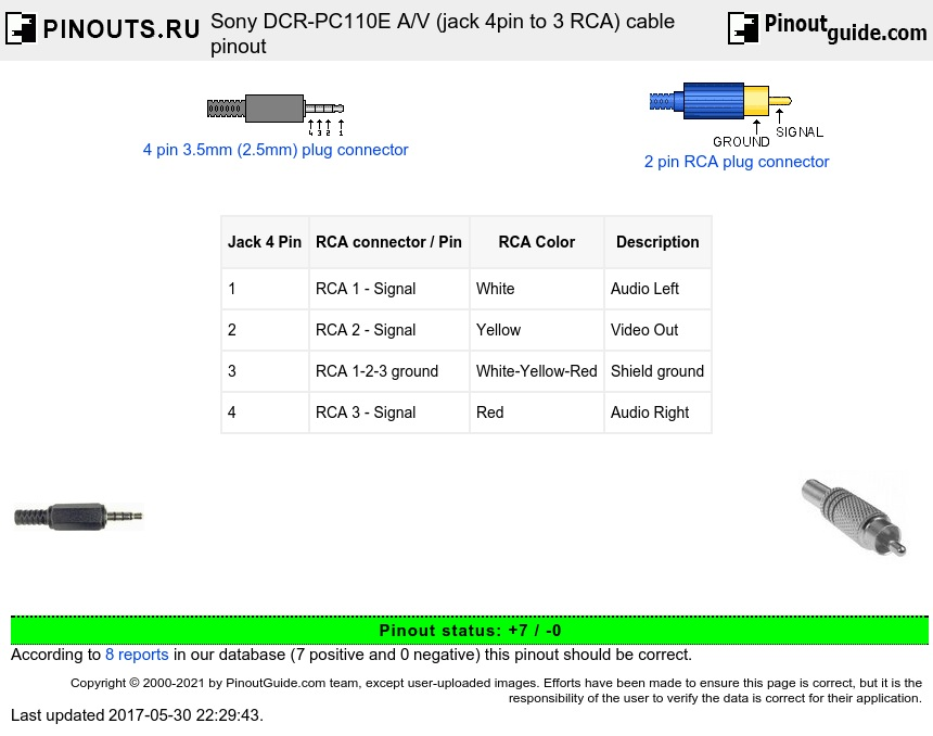 Sony DCR-PC110E A/V (jack 4pin to 3 RCA) cable diagram
