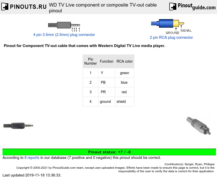 WD TV Live component or composite TV-out cable diagram